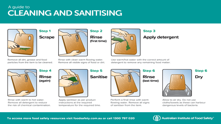 A Guide To Cleaning And Sanitising