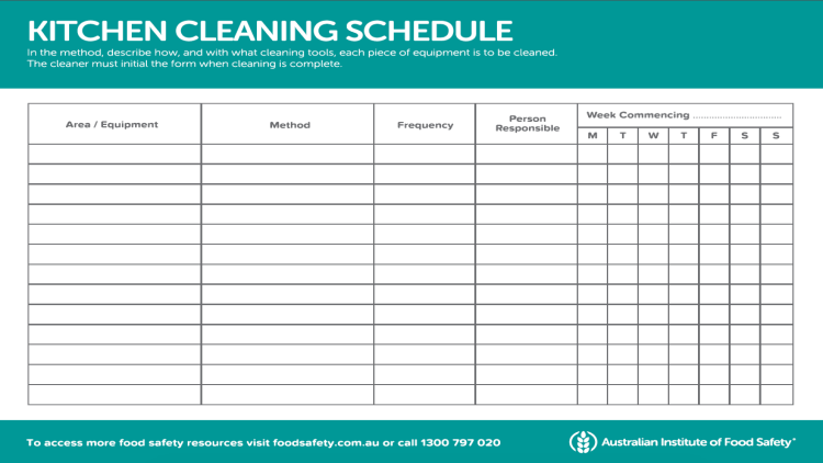 Kitchen Equipment Cleaning Schedule